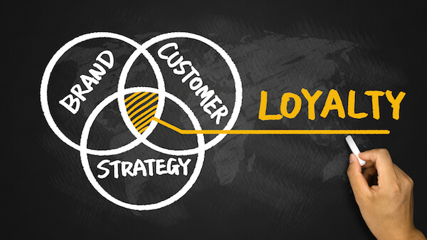 loyalty-program-za-vjerne-kupce