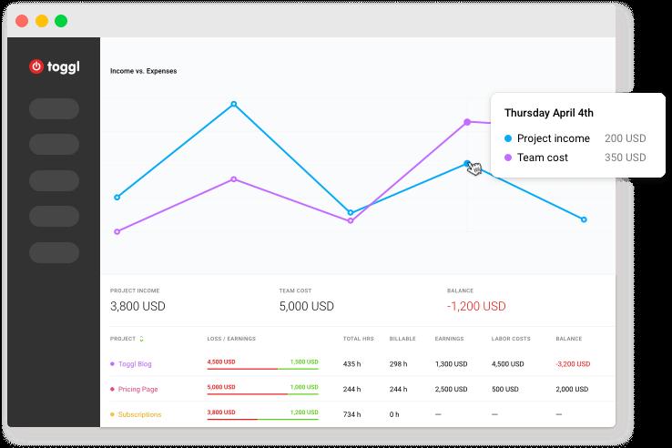 toggl-aplikacija-za-upravljanje-vremenom